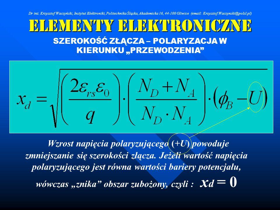 Elementy Elektroniczne SZEROKOŚĆ ZŁĄCZA – POLARYZACJA W KIERUNKU PRZEWODZENIA Wzrost napięcia polaryzującego (+U) powoduje zmniejszanie się szerokości