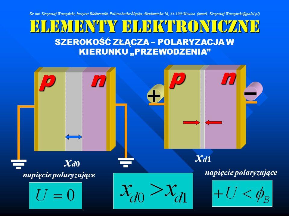 Elementy Elektroniczne SZEROKOŚĆ ZŁĄCZA – POLARYZACJA W KIERUNKU PRZEWODZENIA p p n xd0xd0 n xd1xd1 napięcie polaryzujące Dr inż. Krzysztof Waczyński,