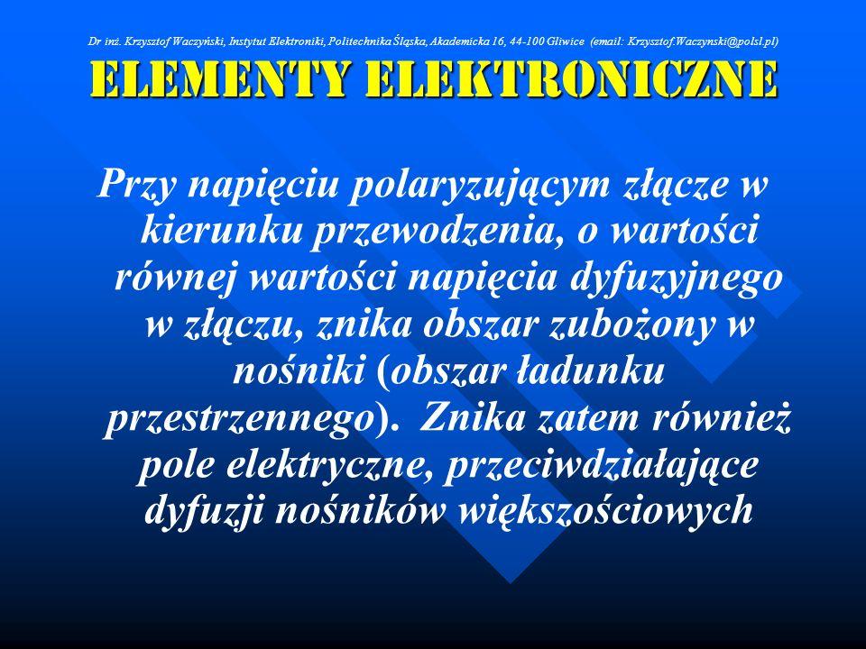 Elementy Elektroniczne Przy napięciu polaryzującym złącze w kierunku przewodzenia, o wartości równej wartości napięcia dyfuzyjnego w złączu, znika obs