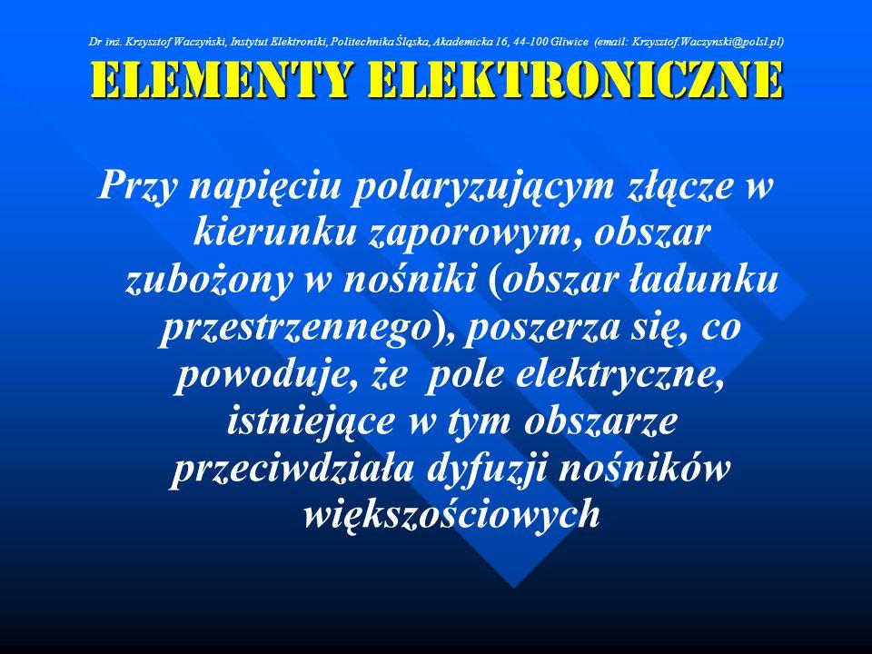 Elementy Elektroniczne Przy napięciu polaryzującym złącze w kierunku zaporowym, obszar zubożony w nośniki (obszar ładunku przestrzennego), poszerza si