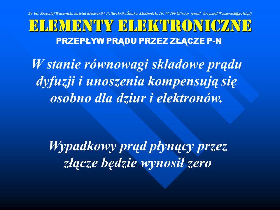 Elementy Elektroniczne PRZEPŁYW PRĄDU PRZEZ ZŁĄCZE P-N W stanie równowagi składowe prądu dyfuzji i unoszenia kompensują się osobno dla dziur i elektro