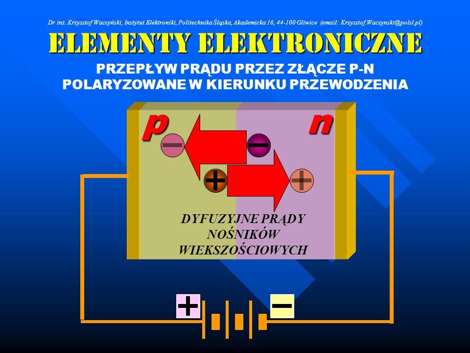 Elementy Elektroniczne PRZEPŁYW PRĄDU PRZEZ ZŁĄCZE P-N POLARYZOWANE W KIERUNKU PRZEWODZENIAnp DYFUZYJNE PRĄDY NOŚNIKÓW WIEKSZOŚCIOWYCH Dr inż. Krzyszt