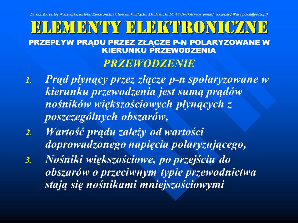 Elementy Elektroniczne PRZEPŁYW PRĄDU PRZEZ ZŁĄCZE P-N POLARYZOWANE W KIERUNKU PRZEWODZENIA PRZEWODZENIE 1. 1. Prąd płynący przez złącze p-n spolaryzo