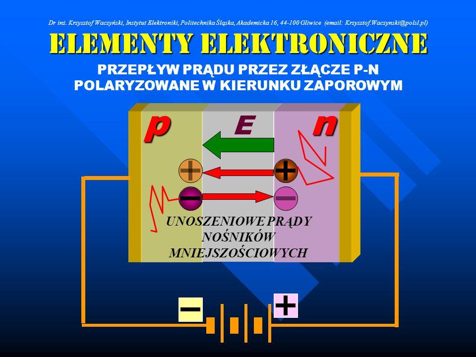 Elementy Elektroniczne PRZEPŁYW PRĄDU PRZEZ ZŁĄCZE P-N POLARYZOWANE W KIERUNKU ZAPOROWYM npn UNOSZENIOWE PRĄDY NOŚNIKÓW MNIEJSZOŚCIOWYCH Enp Dr inż. K