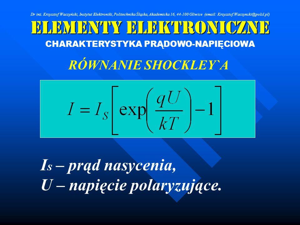 Elementy Elektroniczne CHARAKTERYSTYKA PRĄDOWO-NAPIĘCIOWA RÓWNANIE SHOCKLEY`A I S – prąd nasycenia, U – napięcie polaryzujące. Dr inż. Krzysztof Waczy