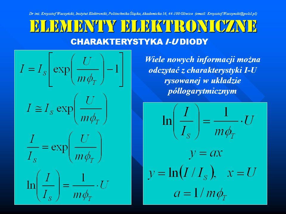 Elementy Elektroniczne CHARAKTERYSTYKA I-U DIODY Wiele nowych informacji można odczytać z charakterystyki I-U rysowanej w układzie półlogarytmicznym D