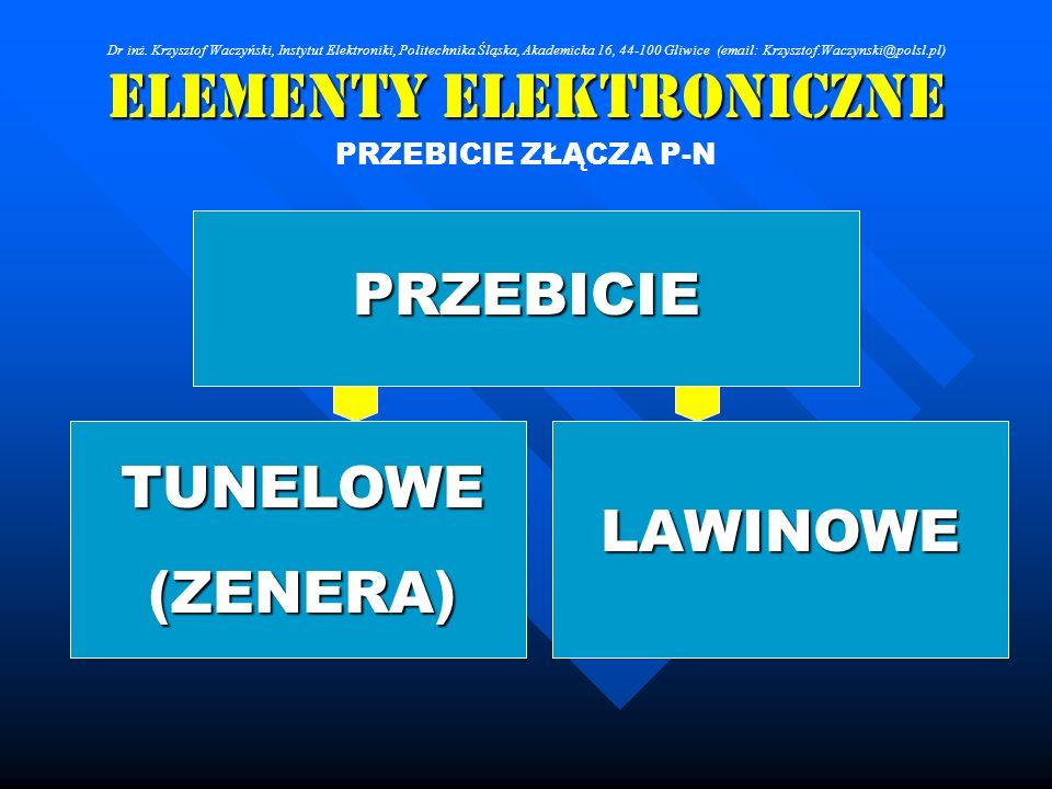 Elementy Elektroniczne PRZEBICIE ZŁĄCZA P-N PRZEBICIE TUNELOWE(ZENERA) LAWINOWE Dr inż. Krzysztof Waczyński, Instytut Elektroniki, Politechnika Śląska