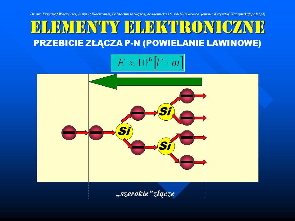 Elementy Elektroniczne PRZEBICIE ZŁĄCZA P-N (POWIELANIE LAWINOWE) np Si szerokie złącze Dr inż. Krzysztof Waczyński, Instytut Elektroniki, Politechnik