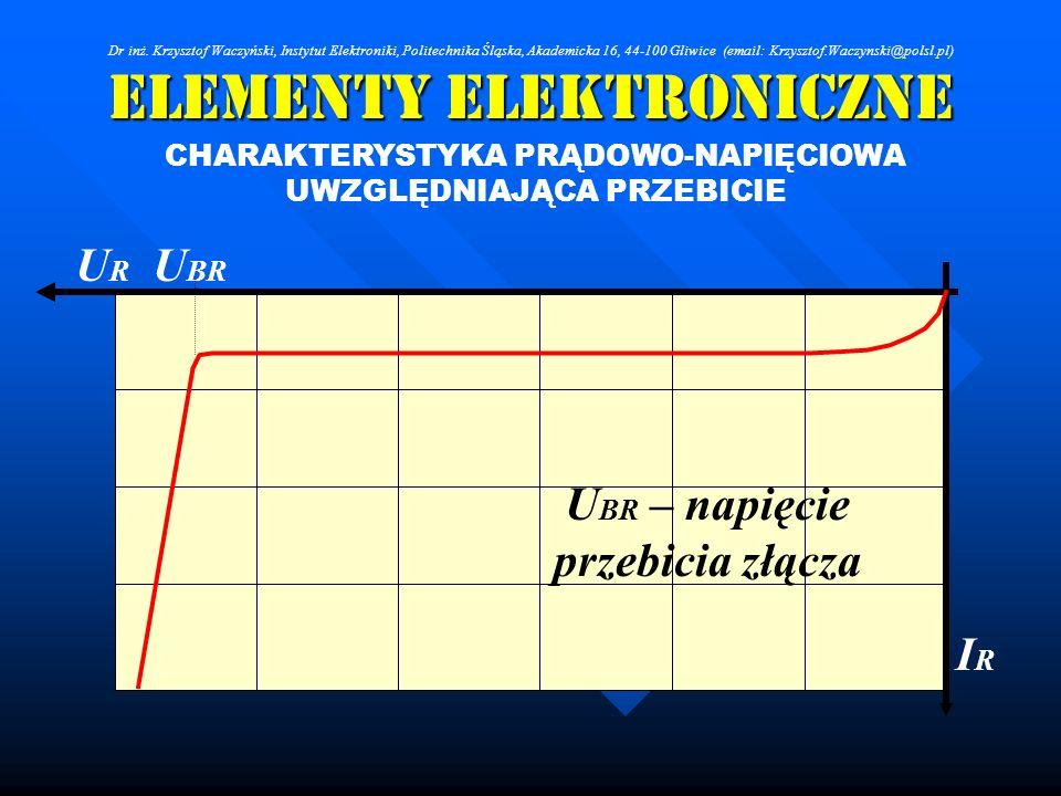 Elementy Elektroniczne CHARAKTERYSTYKA PRĄDOWO-NAPIĘCIOWA UWZGLĘDNIAJĄCA PRZEBICIE URUR U BR IRIR U BR – napięcie przebicia złącza Dr inż. Krzysztof W