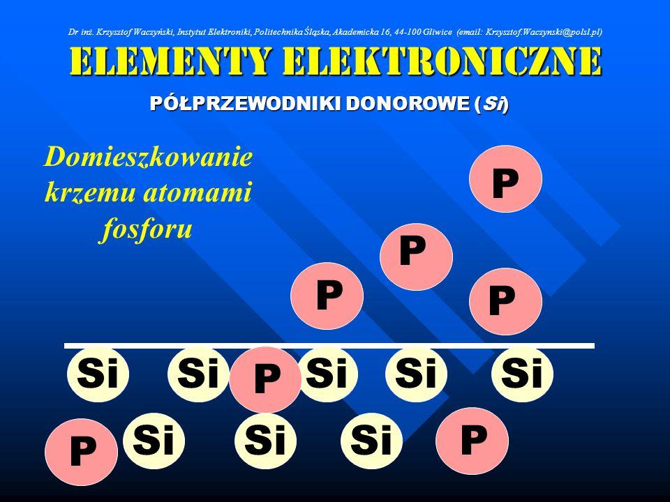 Elementy Elektroniczne PÓŁPRZEWODNIKI DONOROWE (Si) Si P P P P P P P Domieszkowanie krzemu atomami fosforu Dr inż. Krzysztof Waczyński, Instytut Elekt