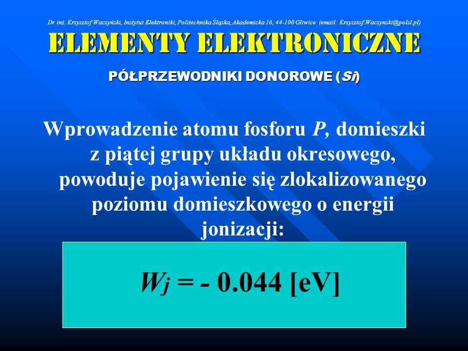 Elementy Elektroniczne PÓŁPRZEWODNIKI DONOROWE (Si) Wprowadzenie atomu fosforu P, domieszki z piątej grupy układu okresowego, powoduje pojawienie się