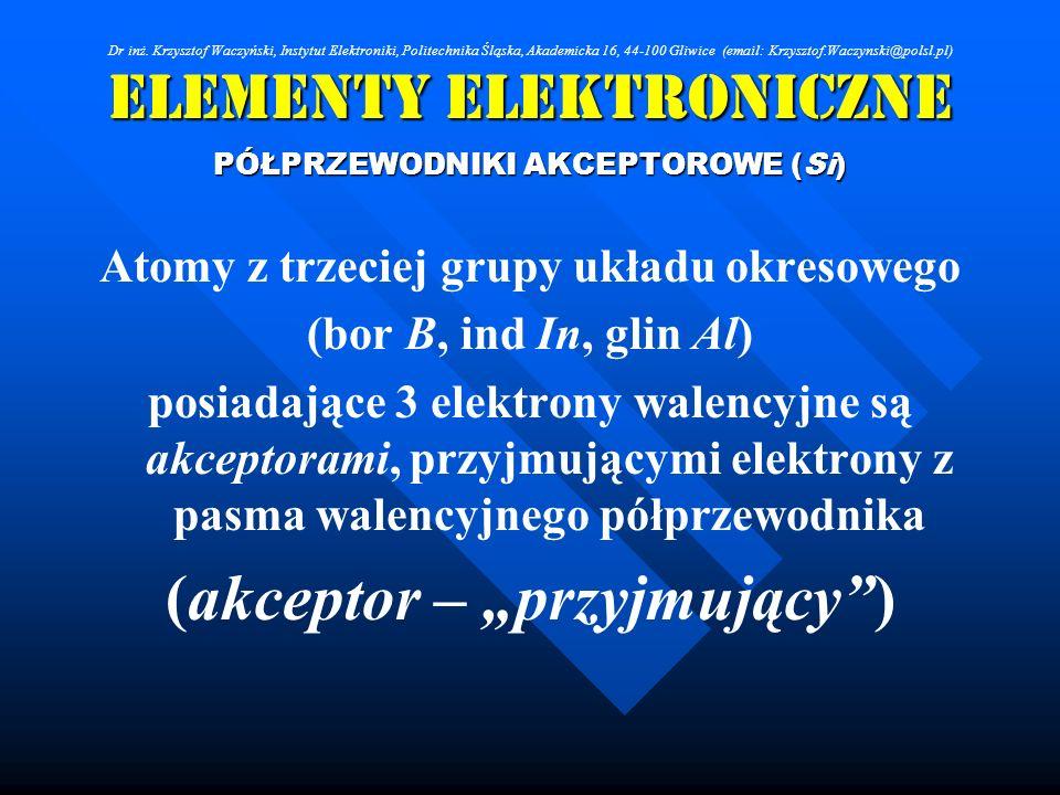 Elementy Elektroniczne PÓŁPRZEWODNIKI AKCEPTOROWE (Si) Atomy z trzeciej grupy układu okresowego (bor B, ind In, glin Al) posiadające 3 elektrony walen