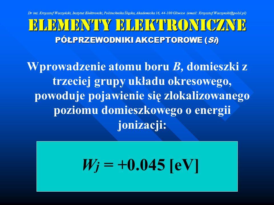 Elementy Elektroniczne PÓŁPRZEWODNIKI AKCEPTOROWE (Si) Wprowadzenie atomu boru B, domieszki z trzeciej grupy układu okresowego, powoduje pojawienie si