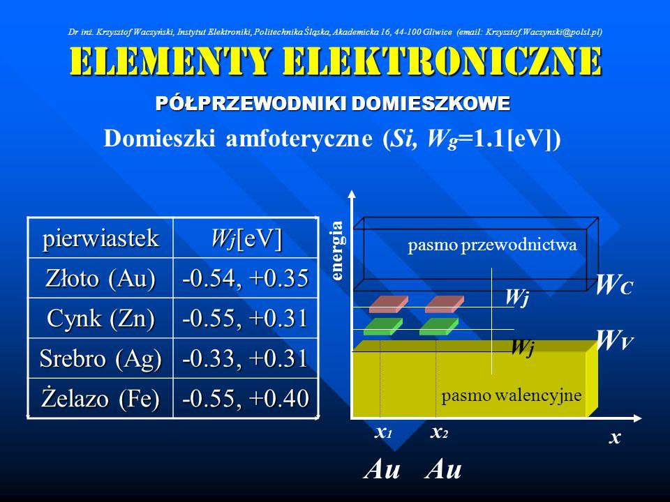Elementy Elektroniczne PÓŁPRZEWODNIKI DOMIESZKOWE Domieszki amfoteryczne (Si, W g =1.1[eV]) WCWC WVWV energia x x2x2 x1x1 pasmo przewodnictwa pasmo wa