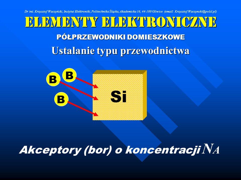 Elementy Elektroniczne PÓŁPRZEWODNIKI DOMIESZKOWE Ustalanie typu przewodnictwa Akceptory (bor) o koncentracji N A B B B Si Dr inż. Krzysztof Waczyński