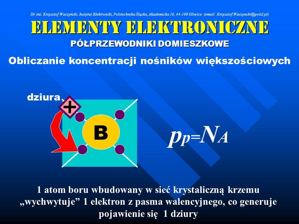 Elementy Elektroniczne PÓŁPRZEWODNIKI DOMIESZKOWE Obliczanie koncentracji nośników większościowych 1 atom boru wbudowany w sieć krystaliczną krzemu wy