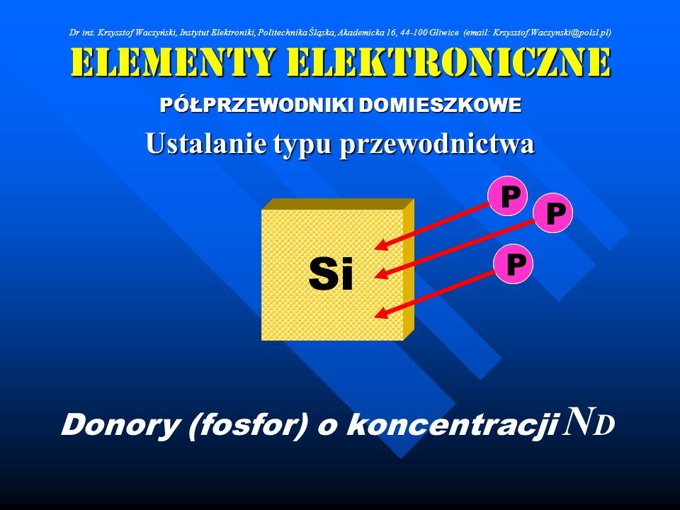 Elementy Elektroniczne PÓŁPRZEWODNIKI DOMIESZKOWE Ustalanie typu przewodnictwa Donory (fosfor) o koncentracji N D Si P P P P P P Dr inż. Krzysztof Wac