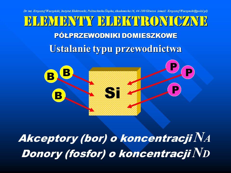 Elementy Elektroniczne PÓŁPRZEWODNIKI DOMIESZKOWE Ustalanie typu przewodnictwa Akceptory (bor) o koncentracji N A B B B Si P P P P P P Donory (fosfor)