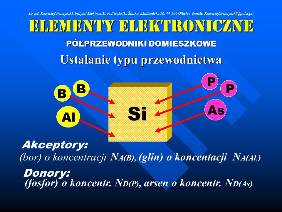 Elementy Elektroniczne PÓŁPRZEWODNIKI DOMIESZKOWE Ustalanie typu przewodnictwa (bor) o koncentracji N A(B), (glin) o koncentacji N A(Al.) B B Al Si P
