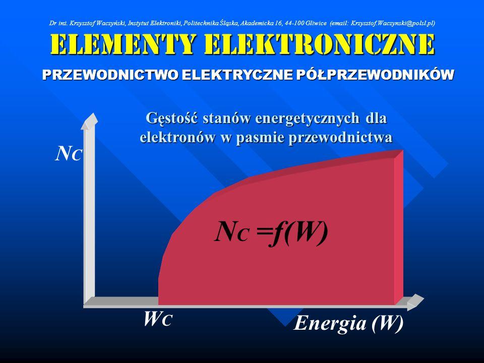 Elementy Elektroniczne PRZEWODNICTWO ELEKTRYCZNE PÓŁPRZEWODNIKÓW Energia (W) NCNC WCWC N C =f(W) Gęstość stanów energetycznych dla elektronów w pasmie