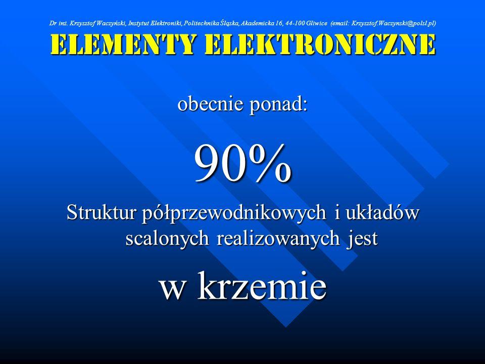 ELEMENTY ELEKTRONICZNE obecnie ponad: 90% Struktur półprzewodnikowych i układów scalonych realizowanych jest w krzemie Dr inż. Krzysztof Waczyński, In