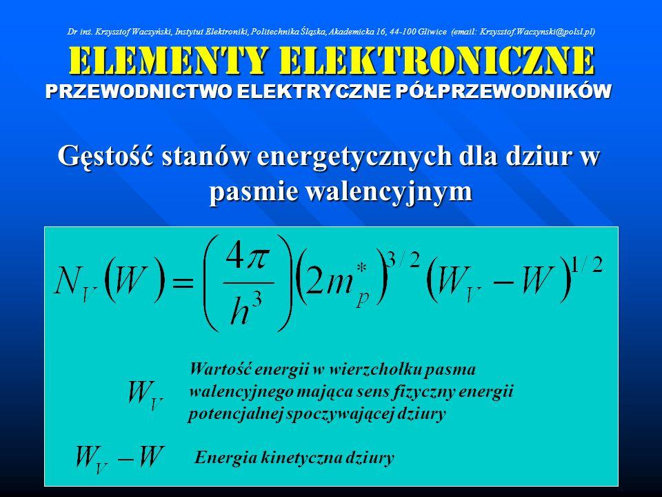 Elementy Elektroniczne PRZEWODNICTWO ELEKTRYCZNE PÓŁPRZEWODNIKÓW Gęstość stanów energetycznych dla dziur w pasmie walencyjnym Wartość energii w wierzc