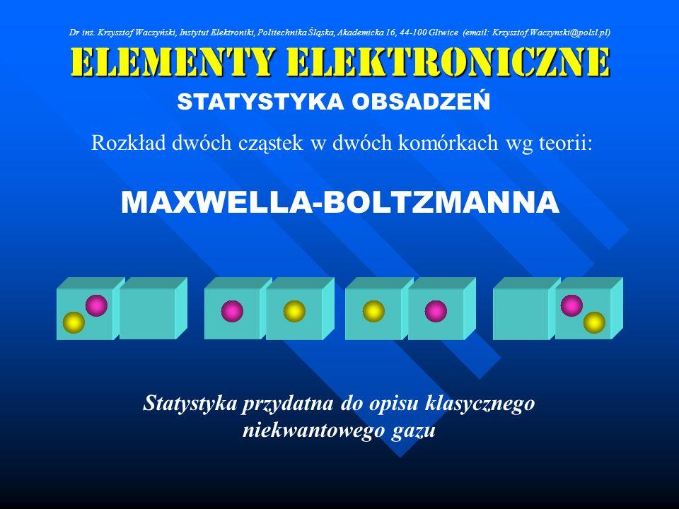 Elementy Elektroniczne STATYSTYKA OBSADZEŃ Rozkład dwóch cząstek w dwóch komórkach wg teorii: MAXWELLA-BOLTZMANNA Statystyka przydatna do opisu klasyc