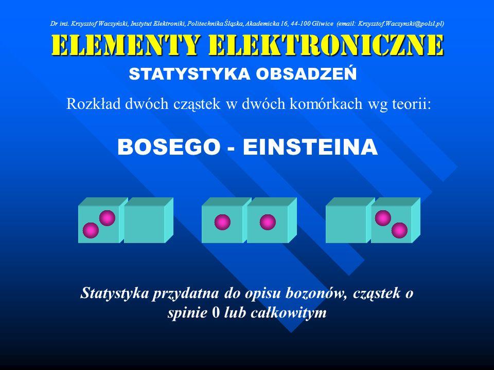 Elementy Elektroniczne STATYSTYKA OBSADZEŃ Rozkład dwóch cząstek w dwóch komórkach wg teorii: BOSEGO - EINSTEINA Statystyka przydatna do opisu bozonów
