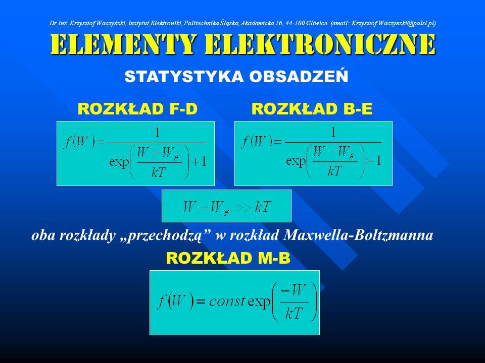 Elementy Elektroniczne STATYSTYKA OBSADZEŃ ROZKŁAD F-DROZKŁAD B-E oba rozkłady przechodzą w rozkład Maxwella-Boltzmanna ROZKŁAD M-B Dr inż. Krzysztof