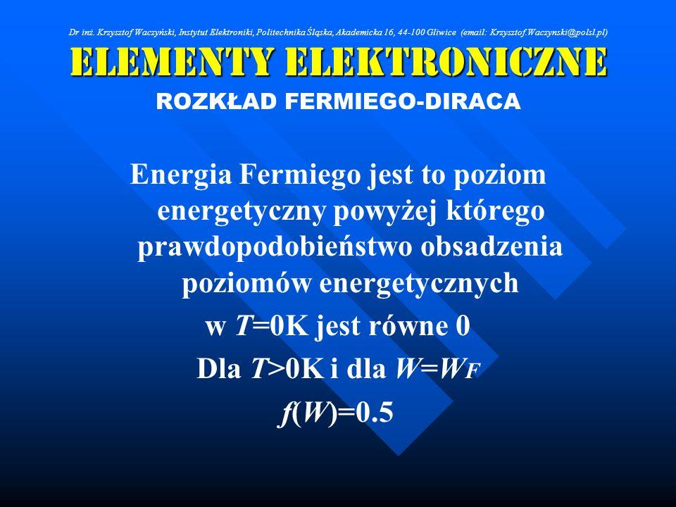 Elementy Elektroniczne ROZKŁAD FERMIEGO-DIRACA Energia Fermiego jest to poziom energetyczny powyżej którego prawdopodobieństwo obsadzenia poziomów ene