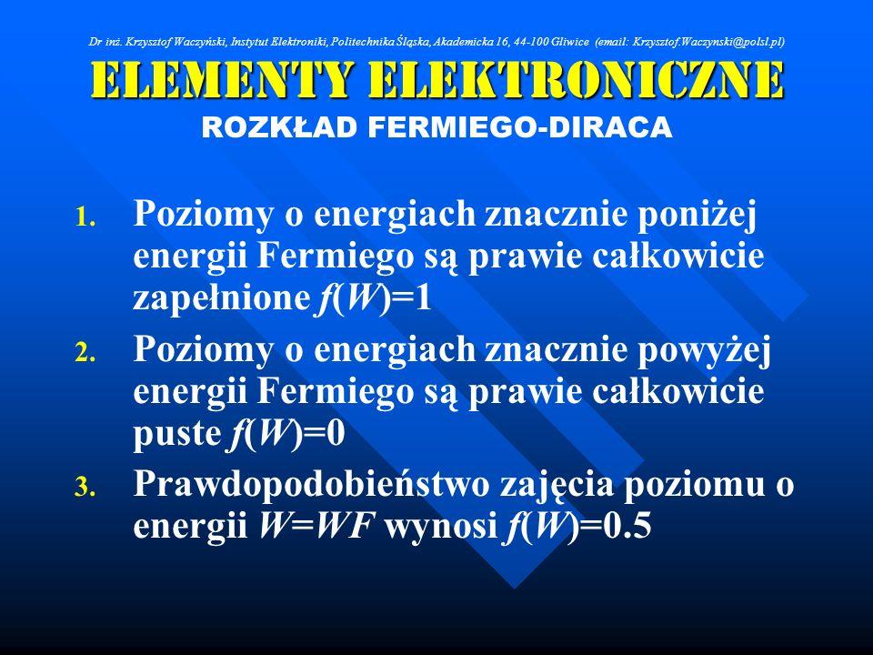 Elementy Elektroniczne ROZKŁAD FERMIEGO-DIRACA 1. 1. Poziomy o energiach znacznie poniżej energii Fermiego są prawie całkowicie zapełnione f(W)=1 2. 2