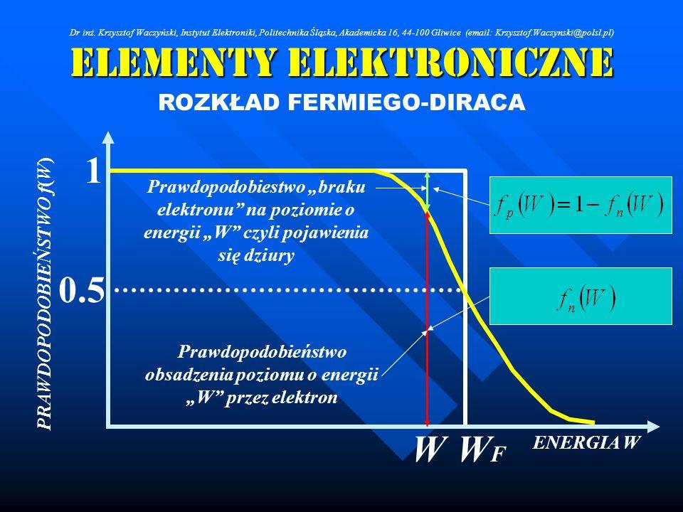 Elementy Elektroniczne ROZKŁAD FERMIEGO-DIRACA ENERGIA W PRAWDOPODOBIEŃSTWO f(W) 1 0.5 WFWF Prawdopodobieństwo obsadzenia poziomu o energii W przez el