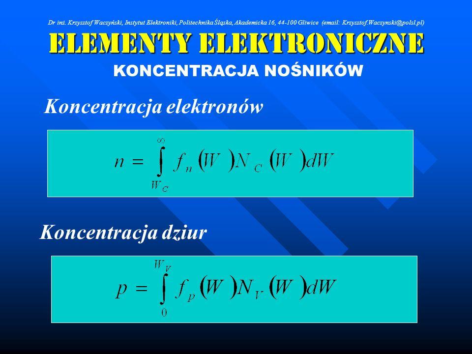 Elementy Elektroniczne KONCENTRACJA NOŚNIKÓW Koncentracja elektronów Koncentracja dziur Dr inż. Krzysztof Waczyński, Instytut Elektroniki, Politechnik