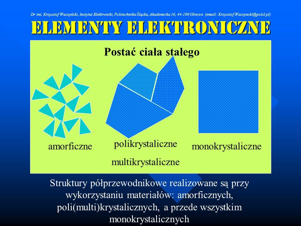 ELEMENTY ELEKTRONICZNE amorficzne Struktury półprzewodnikowe realizowane są przy wykorzystaniu materiałów: amorficznych, poli(multi)krystalicznych, a