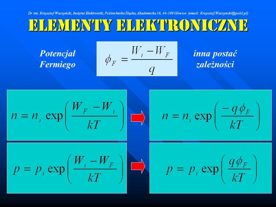 Elementy Elektroniczne Potencjał Fermiego inna postać zależności Dr inż. Krzysztof Waczyński, Instytut Elektroniki, Politechnika Śląska, Akademicka 16