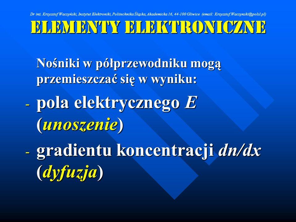 Elementy Elektroniczne Nośniki w półprzewodniku mogą przemieszczać się w wyniku: - pola elektrycznego E (unoszenie) - gradientu koncentracji dn/dx (dy