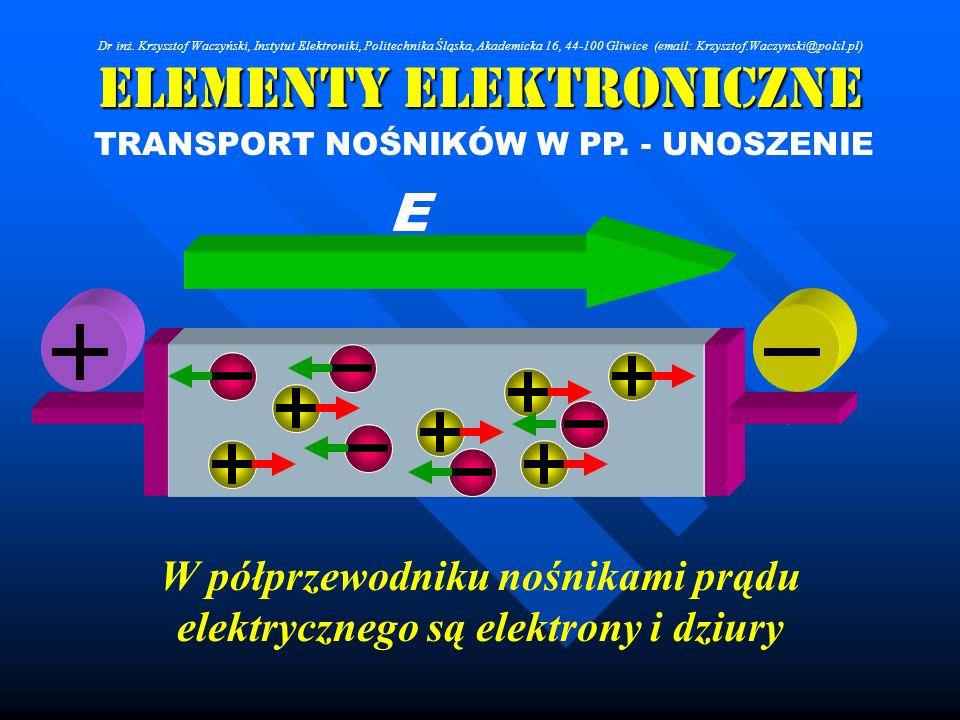 Elementy Elektroniczne TRANSPORT NOŚNIKÓW W PP. - UNOSZENIE E W półprzewodniku nośnikami prądu elektrycznego są elektrony i dziury Dr inż. Krzysztof W