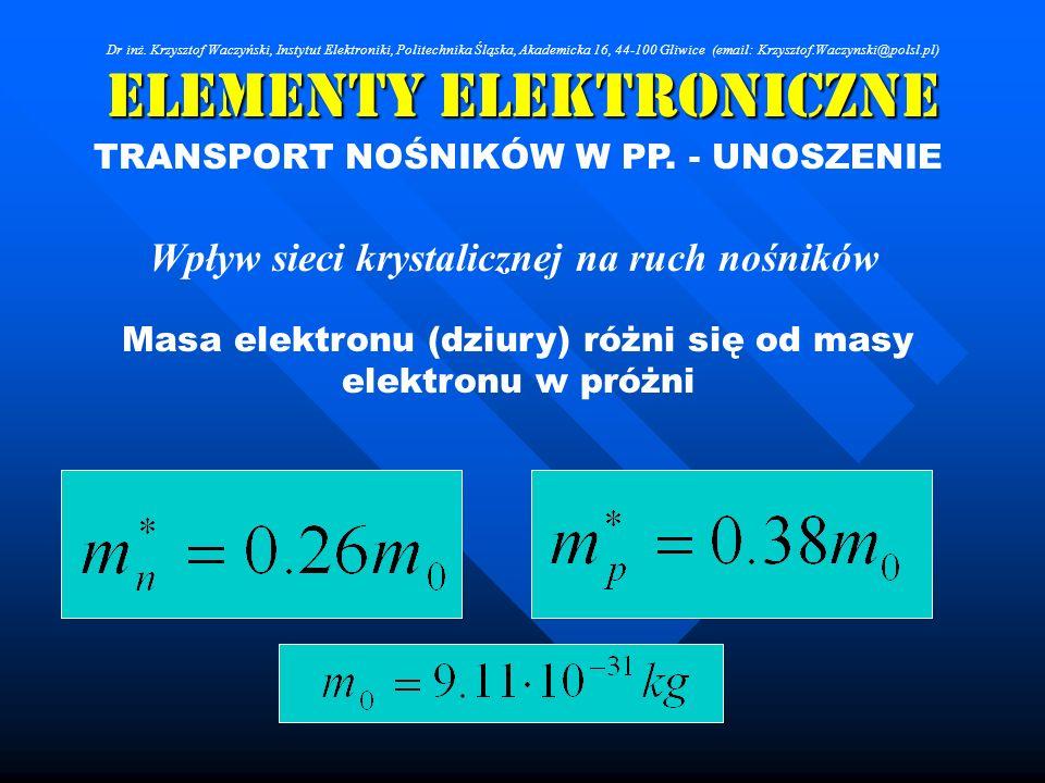 Elementy Elektroniczne TRANSPORT NOŚNIKÓW W PP. - UNOSZENIE Wpływ sieci krystalicznej na ruch nośników Masa elektronu (dziury) różni się od masy elekt