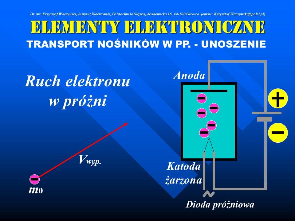 Elementy Elektroniczne TRANSPORT NOŚNIKÓW W PP. - UNOSZENIE m0m0 V wyp. Ruch elektronu w próżni Anoda Katoda żarzona Dioda próżniowa Dr inż. Krzysztof