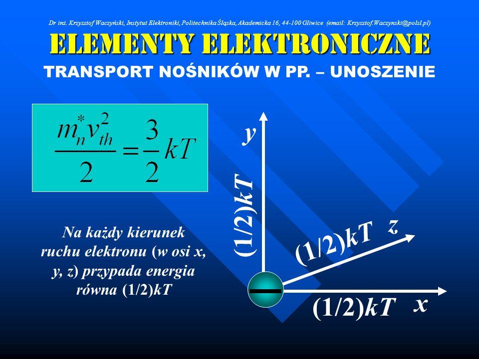 Elementy Elektroniczne TRANSPORT NOŚNIKÓW W PP. – UNOSZENIE x y z (1/2)kT Na każdy kierunek ruchu elektronu (w osi x, y, z) przypada energia równa (1/