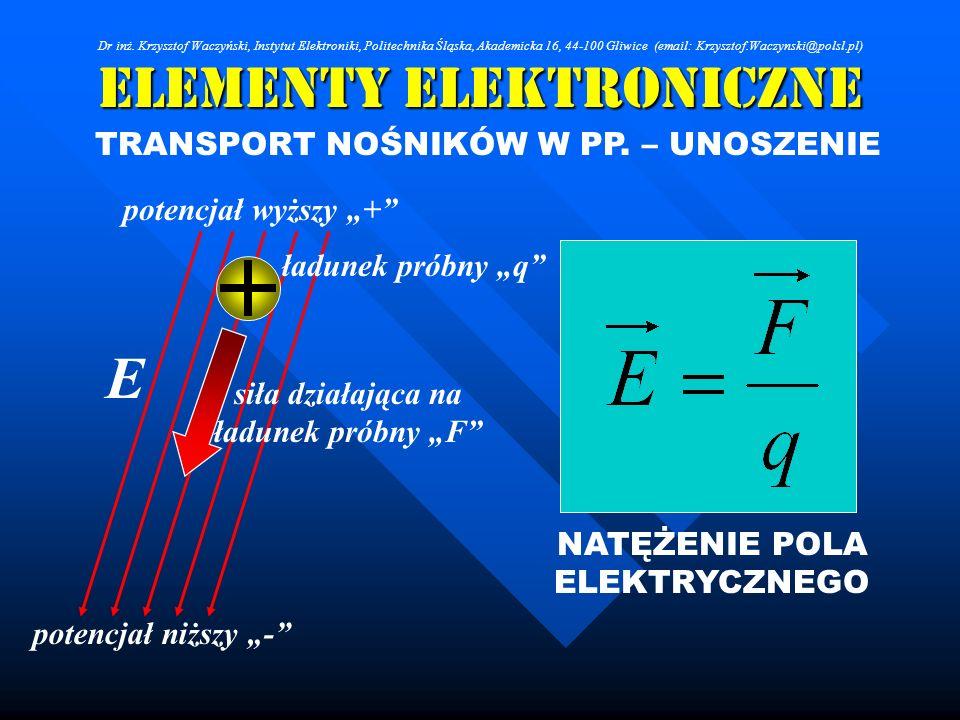 Elementy Elektroniczne TRANSPORT NOŚNIKÓW W PP. – UNOSZENIE potencjał wyższy + potencjał niższy - ładunek próbny q E NATĘŻENIE POLA ELEKTRYCZNEGO siła