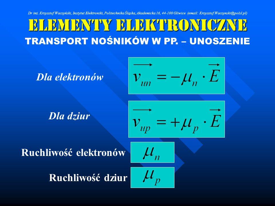 Elementy Elektroniczne TRANSPORT NOŚNIKÓW W PP. – UNOSZENIE Dla elektronów Dla dziur Ruchliwość elektronów Ruchliwość dziur Dr inż. Krzysztof Waczyńsk