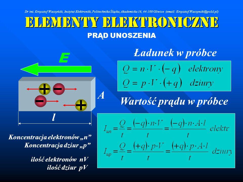 Elementy Elektroniczne PRĄD UNOSZENIA E l A Koncentracja elektronów n Koncentracja dziur p ilość elektronów nV ilość dziur pV Ładunek w próbce Wartość
