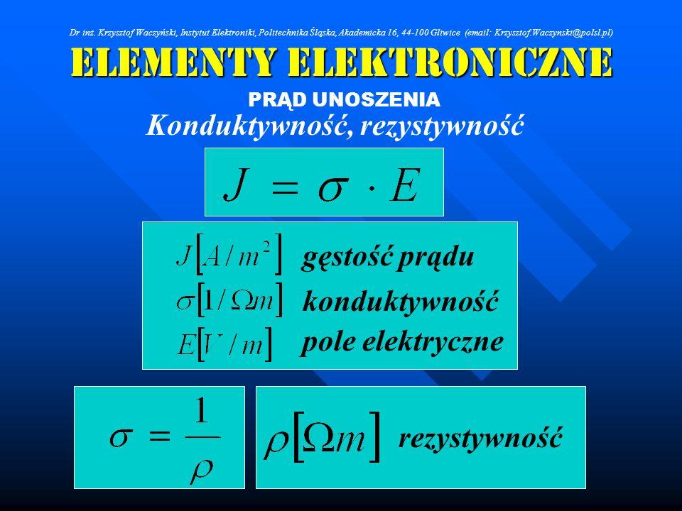Elementy Elektroniczne PRĄD UNOSZENIA Konduktywność, rezystywność gęstość prądu konduktywność pole elektryczne rezystywność Dr inż. Krzysztof Waczyńsk