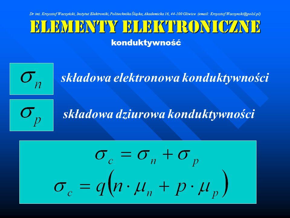 Elementy Elektroniczne konduktywność składowa elektronowa konduktywności składowa dziurowa konduktywności Dr inż. Krzysztof Waczyński, Instytut Elektr