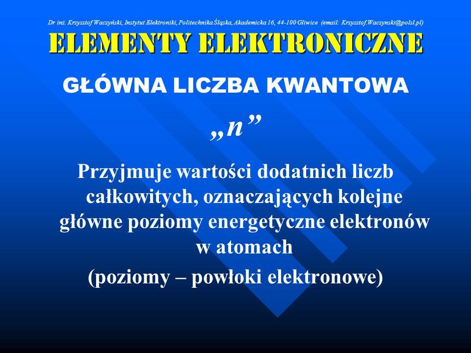 Elementy Elektroniczne GŁÓWNA LICZBA KWANTOWA n Przyjmuje wartości dodatnich liczb całkowitych, oznaczających kolejne główne poziomy energetyczne elek