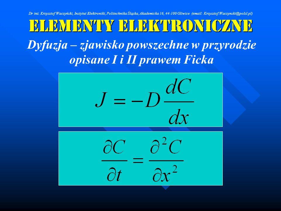 Elementy Elektroniczne Dyfuzja – zjawisko powszechne w przyrodzie opisane I i II prawem Ficka Dr inż. Krzysztof Waczyński, Instytut Elektroniki, Polit