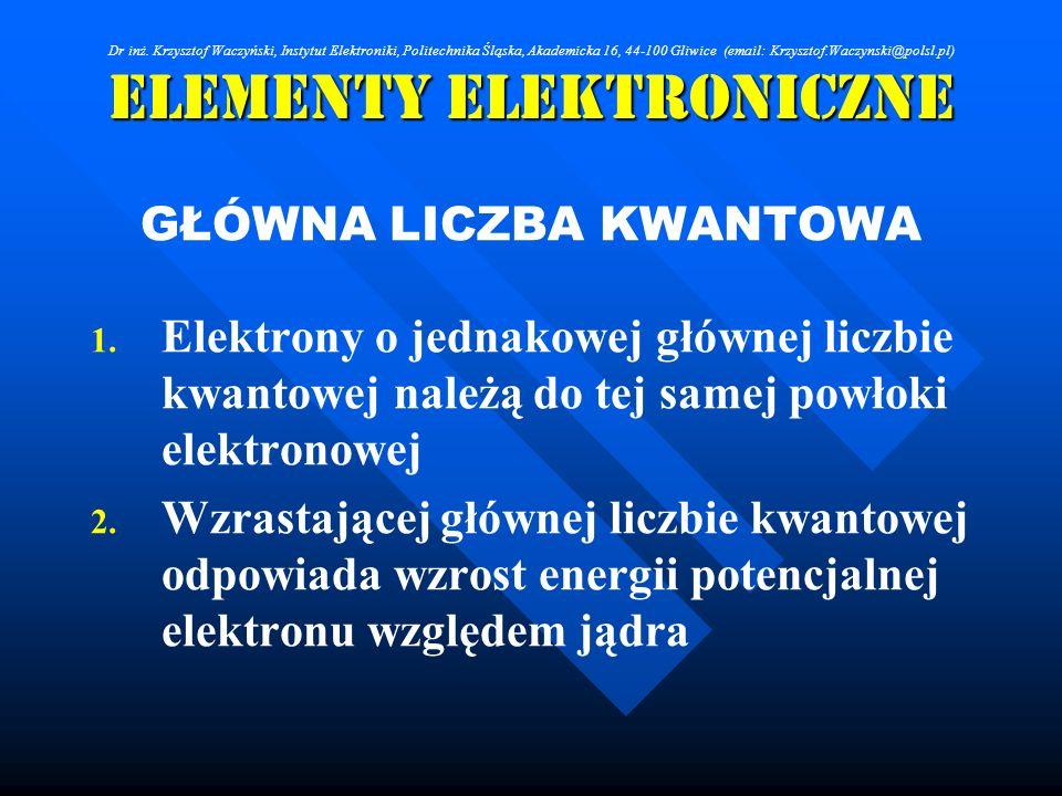 Elementy Elektroniczne GŁÓWNA LICZBA KWANTOWA 1. 1. Elektrony o jednakowej głównej liczbie kwantowej należą do tej samej powłoki elektronowej 2. 2. Wz