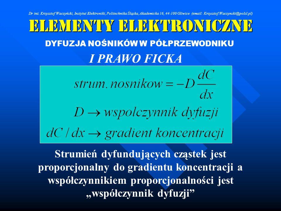 Elementy Elektroniczne DYFUZJA NOŚNIKÓW W PÓŁPRZEWODNIKU I PRAWO FICKA Strumień dyfundujących cząstek jest proporcjonalny do gradientu koncentracji a