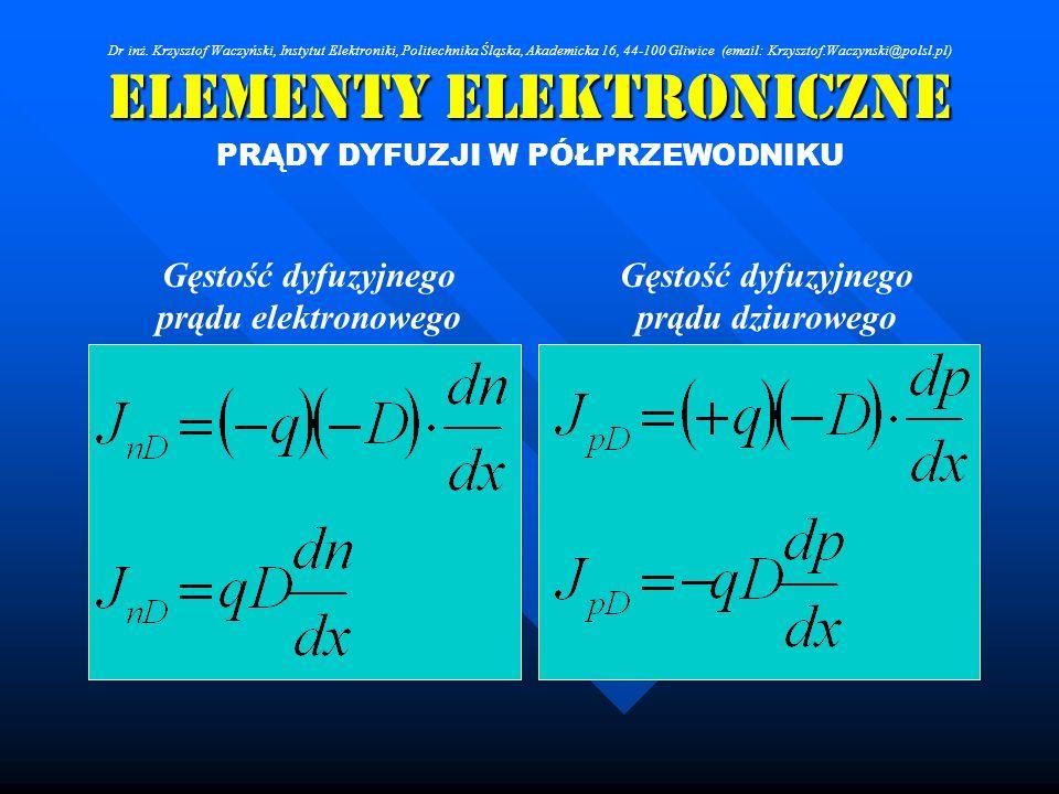 Elementy Elektroniczne PRĄDY DYFUZJI W PÓŁPRZEWODNIKU Gęstość dyfuzyjnego prądu elektronowego Gęstość dyfuzyjnego prądu dziurowego Dr inż. Krzysztof W